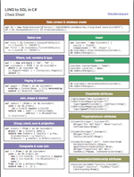 Thumbnail of the LINQ to SQL Cheat Sheet PDF